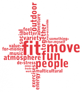 Friskis wordcloud